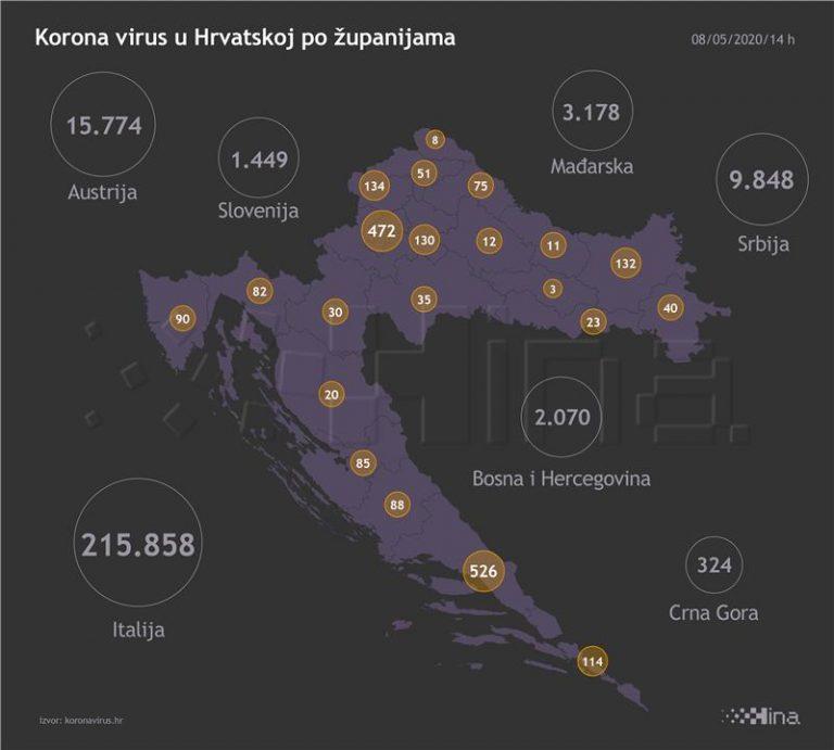 U Hrvatskoj 36 novih slučajeva koronavirusa