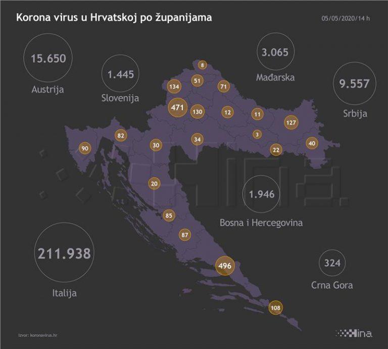U Hrvatskoj 11 novooboljelih i troje preminulih